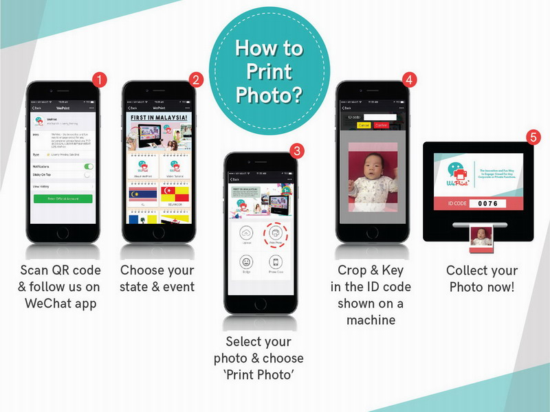 1. How to print using WePrint