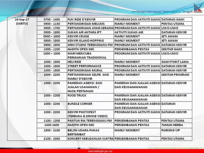 12. programme