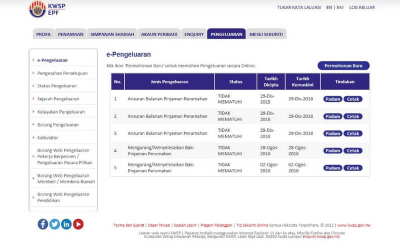 How To Withdraw Up To Rm500 Monthly From Your Epf Akaun 2 From Emily To You