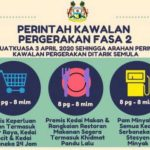 What's Open & When in Perak During 2nd Phase of MCO