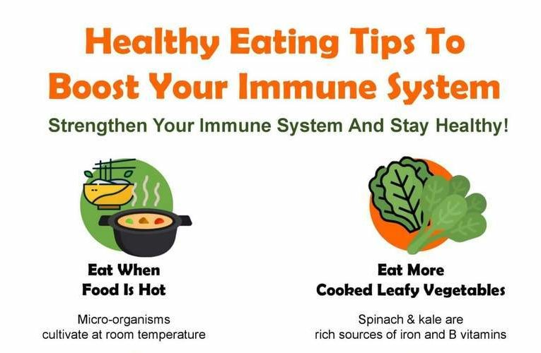 How to Avoid COVID-19? Boost Immune System!