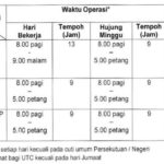 UTC operating hours featured