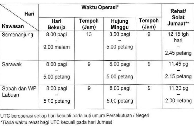 UTC Operating Hours During Recovery Movement Control Order (RMCO)
