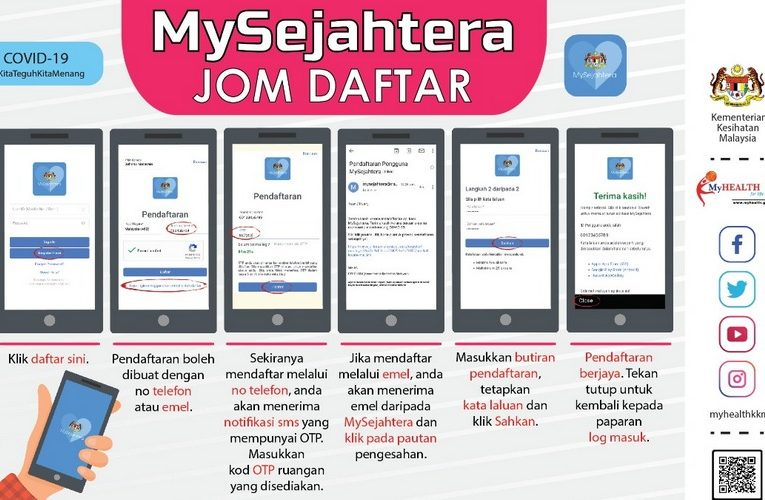 How To Get RM50 e-Wallet Credit From Penjana