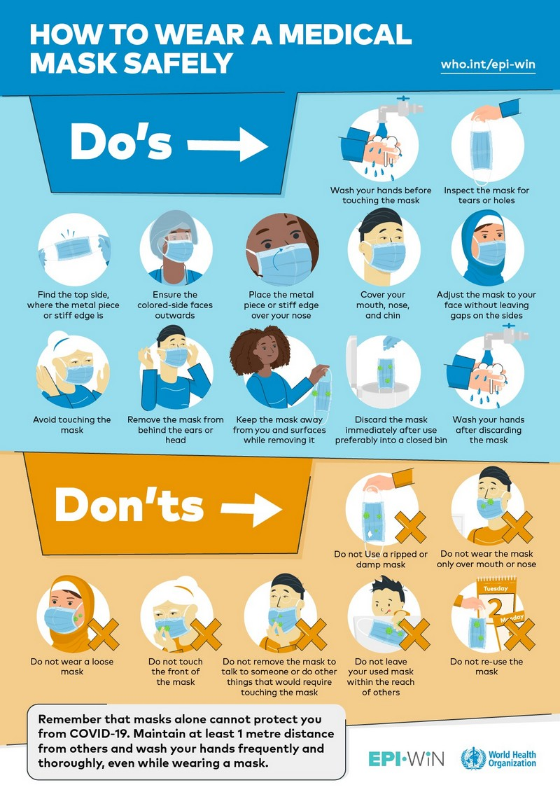 Dos and Don'ts of wearing a medical mask safely