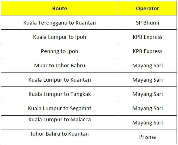 redBus Bus Pass Routes